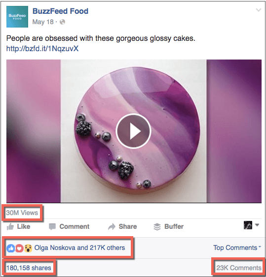 Buzfeed's viral video about glossy cakes